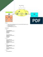 123230920-ASA-Firewall-Lab.pdf
