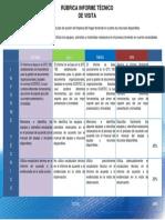 Rubrica Presentacion Informe Tecnico