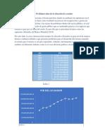 Los 10 últimos años de la situación de ecuador.docx