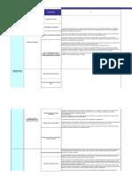 Cartel de Competencias, Capacidades y Desempeños.secundaria