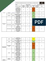 Matriz de Analisis de Riesgos Trucha a Las Finas Hierbas