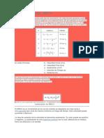 Ecuaciones Del Mruv