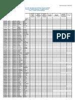 Listes IA_IP SMA S1