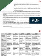 Rúbrica Comunicación Oral UPC.pdf