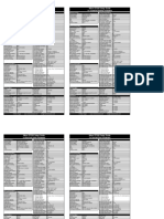 D7200 Setup Guide