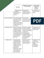 API 1 historia de america latina.docx