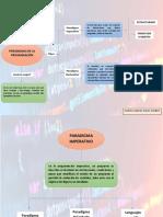 Paradigmas de Programación