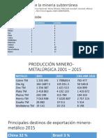 MES 1 Depósitos Minerales. Clasificación Métodos Explotación. Factores
