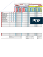 Registro Auxiliar de Evaluación 2019 Minedu