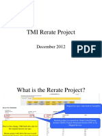 TMI Rerate Project