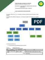Taller 05 - Elaboracion de Procedimientos - LE