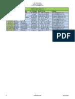 Taller Formulas y Funciones ( Facturas )
