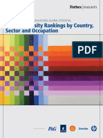 Global Diversity Rankings 2012