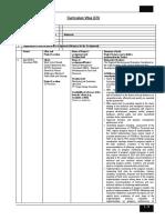 Contoh Format CV