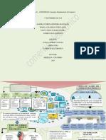 Informe de Laboratorio Metabolitos Segundarios (1)