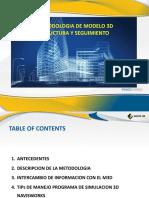 Metodología Modelos 3D