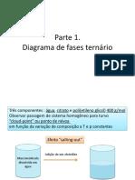 FQ II Diagramasdefase