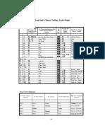 FENG SHUI Tables-kopia.pdf
