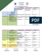 AP Action Plan