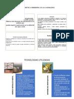 PROBLEMÁTICA AMBIENTAL DE LAS LADRILLERAS.docx