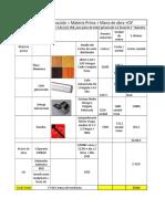 Materia de ingeniería industrial 5 año diseño de producto UTN