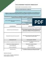 Propuesta Escrita de Acciones Preventivas y Correctivas a No Conformidad Detectada