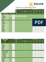 Lista de Pret FRONT MDF - GLOBAL - Aprilie 2018 - V1.1