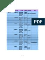 97315669-DanhsachdoiMienBac-Update-08-04.pdf
