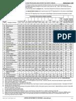 Arizona TPT RateTable - March 2019