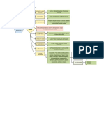 Diagrama de Flujo Proceso Probatorio Laboral