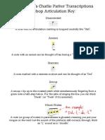 Charlie Parker Bebop Articulation Key