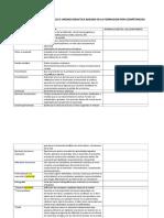 Componentes de Un Modulo Pedagógico