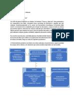 Actividad1-Modelo Entidad Relacion