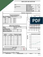 Protocolos de Prueba de Megado SDP