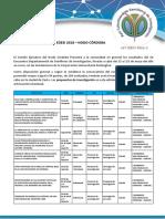 Resultados EDESI 2018 Nodo Córdoba