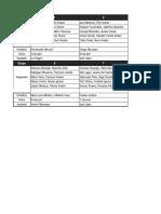 Grupos_presentaciones