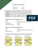 Pentatonicas melodicas.pdf