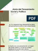 Historia del Pensamiento Social y Político. Tarea 3.pptx
