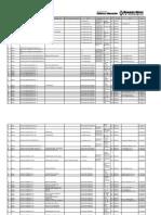 Listado de Nombres de Las Escuelas Bonaerenses Actualizado 2010
