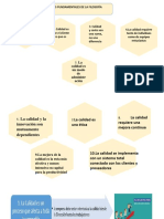 10 principios filosoficos.pptx