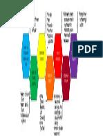 Fl Framework.jpg