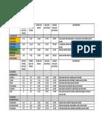 Perfil de Puntuaciones Perfil Sensorial2