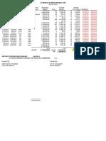 Bills Payable 05-15