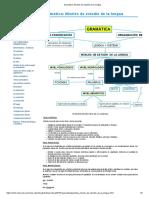 Gramática_ Niveles de Estudio de La Lengua