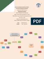 Mapa-conceptual-derming.docx