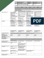 Classroom Readiness Checklist