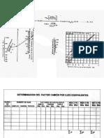 Tablas y Graficos Diseno de Pav Flexibles AASHTO-93