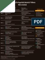 mallas_cgt_seguridad_industrial.pdf