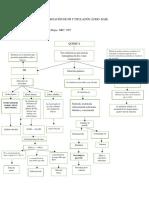 Preinforme 5  QUÍMICA determinación y titulación