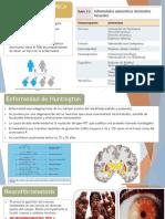 Monosomias y Cromopatias